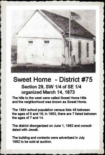 Sweet Home District 75
